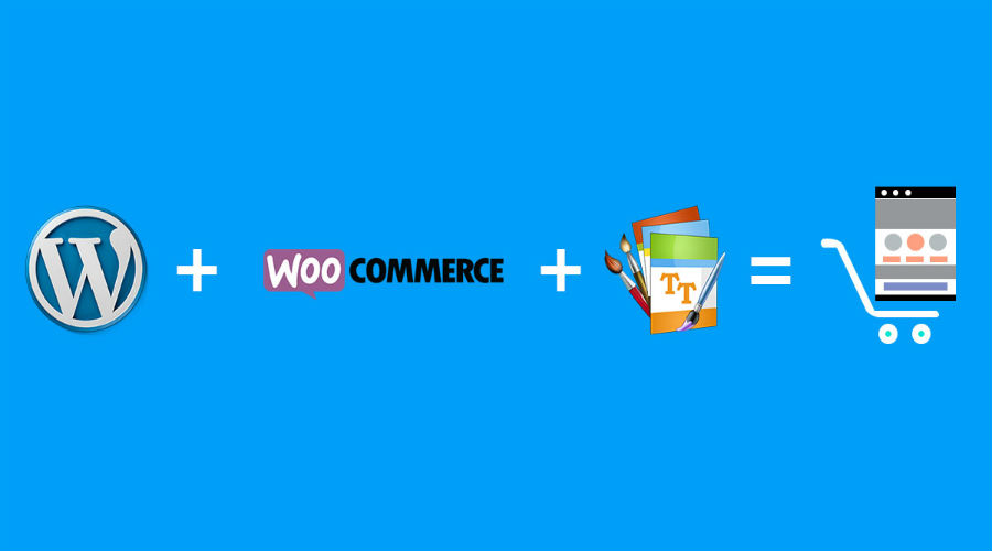 e-commerce website design Gurgaon